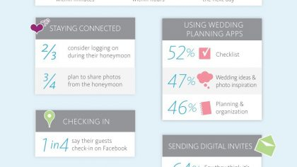 social media and planning your wedding