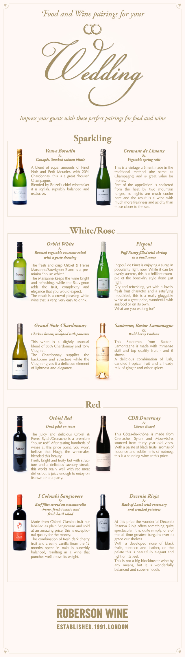 How to Choose Your Wedding Wine