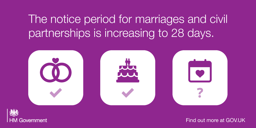 Changes to the Marriage Notice Period